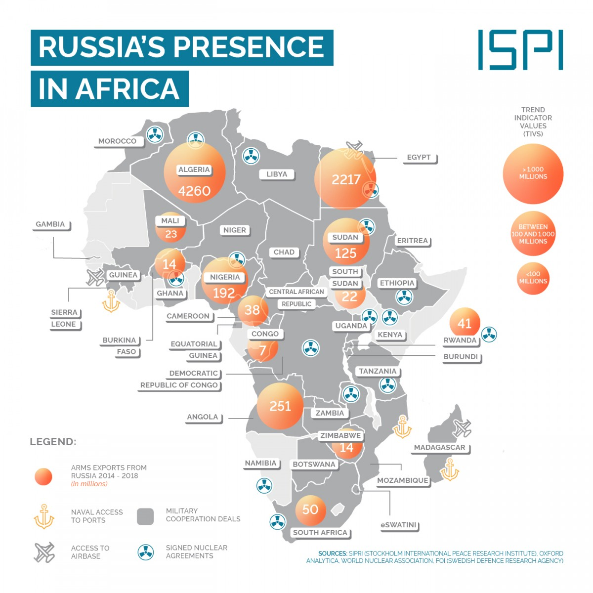 Africa Watch: sguardo sulla geo–economia di un continente in crescita
