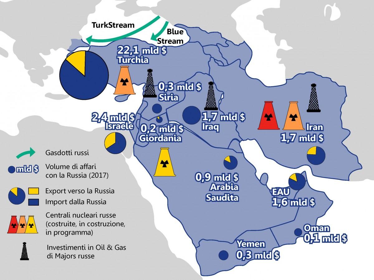 Cartina Europa E Medio Oriente.Approfondimento Oltre L Opec Plus Sempre Piu Russia In Medio Oriente Ispi