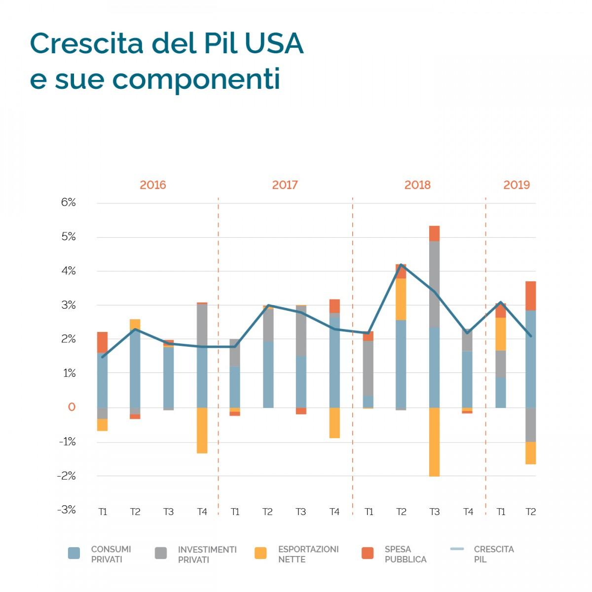 commerciante di tartarughe crypto imprese commerciali europee ad alta frequenza
